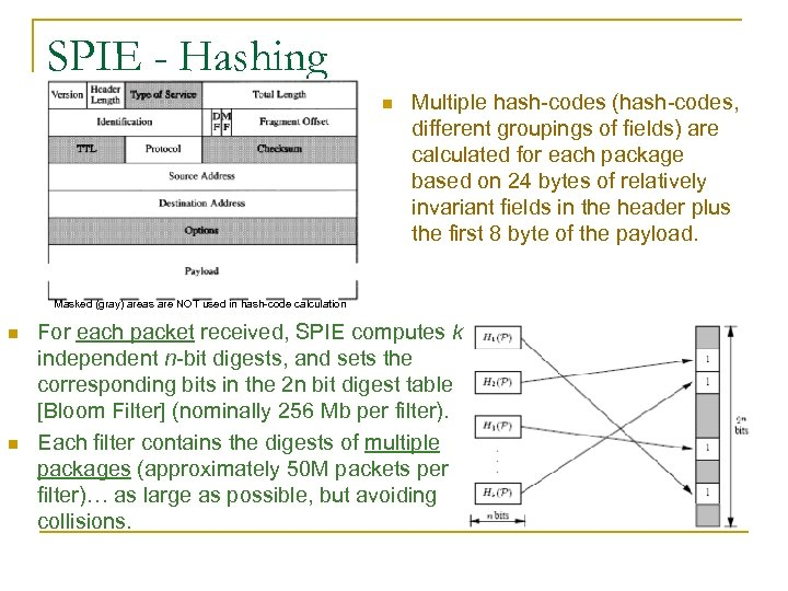 SPIE - Hashing n Multiple hash-codes (hash-codes, different groupings of fields) are calculated for