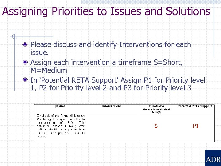 Assigning Priorities to Issues and Solutions Please discuss and identify Interventions for each issue.