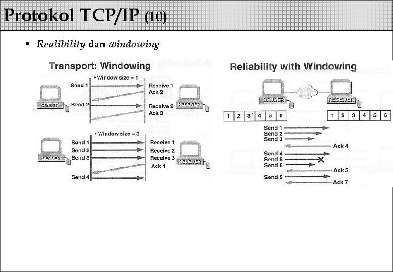 Protokol TCP/IP (10) § Realibility dan windowing