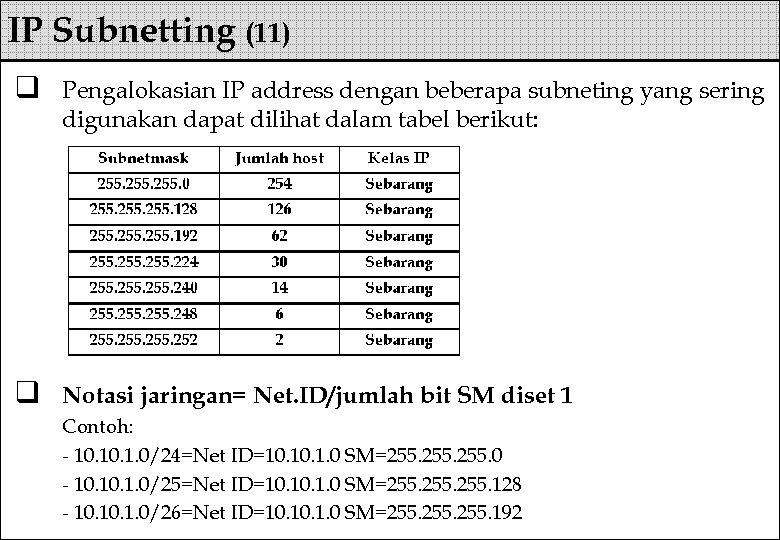 IP Subnetting (11) q Pengalokasian IP address dengan beberapa subneting yang sering digunakan dapat