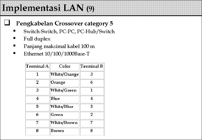 Implementasi LAN (9) q Pengkabelan Crossover category 5 § § Switch-Switch, PC-PC, PC-Hub/Switch Full