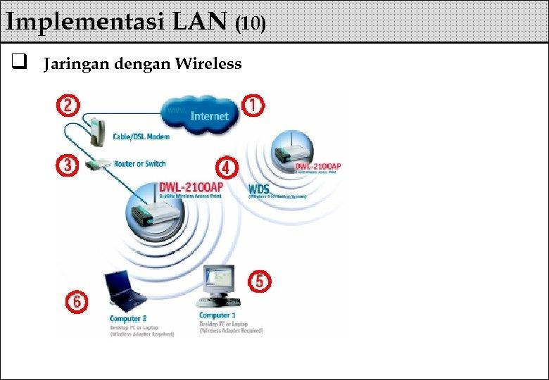 Implementasi LAN (10) q Jaringan dengan Wireless