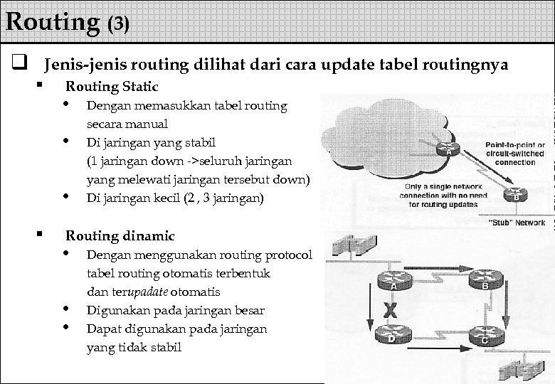 Routing (3) q Jenis-jenis routing dilihat dari cara update tabel routingnya § Routing Static