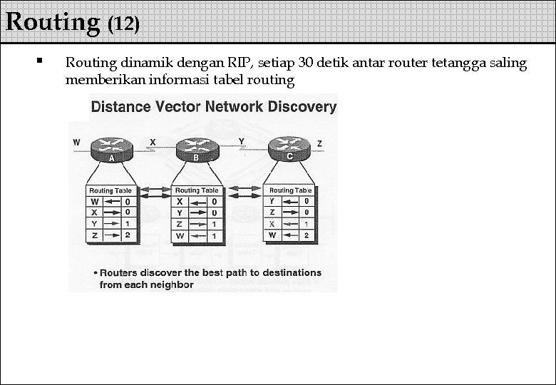 Routing (12) § Routing dinamik dengan RIP, setiap 30 detik antar router tetangga saling