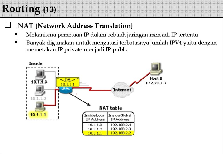 Routing (13) q NAT (Network Address Translation) § § Mekanisma pemetaan IP dalam sebuah