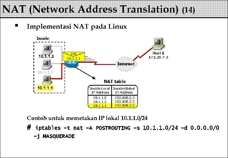 NAT (Network Address Translation) (14) § Implementasi NAT pada Linux Contoh untuk memetakan IP