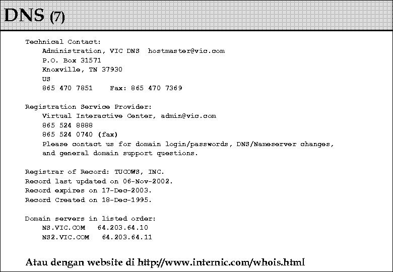 DNS (7) Technical Contact: Administration, VIC DNS hostmaster@vic. com P. O. Box 31571 Knoxville,