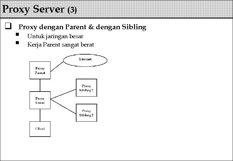 Proxy Server (3) q Proxy dengan Parent & dengan Sibling § § Untuk jaringan