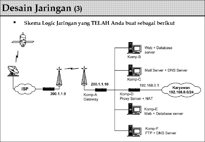 Desain Jaringan (3) § Skema Logic Jaringan yang TELAH Anda buat sebagai berikut