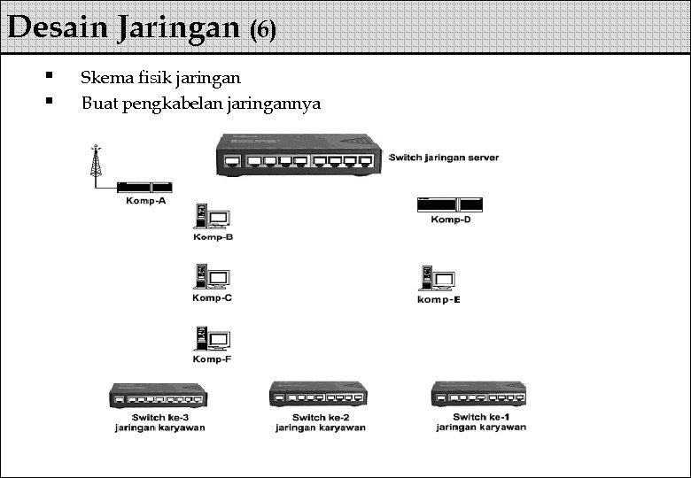 Desain Jaringan (6) § § Skema fisik jaringan Buat pengkabelan jaringannya