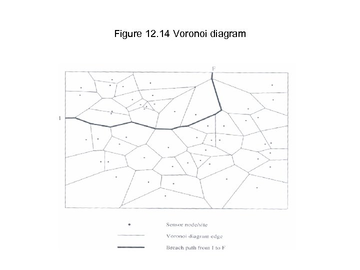 Figure 12. 14 Voronoi diagram