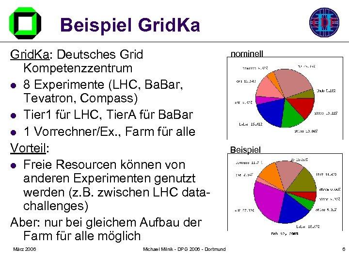 Beispiel Grid. Ka: Deutsches Grid Kompetenzzentrum l 8 Experimente (LHC, Ba. Bar, Tevatron, Compass)