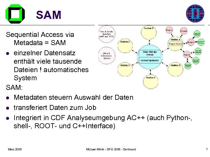 SAM Sequential Access via Metadata = SAM l einzelner Datensatz enthält viele tausende Dateien