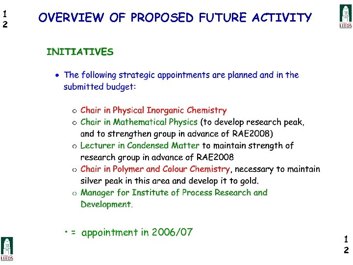 1 2 OVERVIEW OF PROPOSED FUTURE ACTIVITY • = appointment in 2006/07 1 2