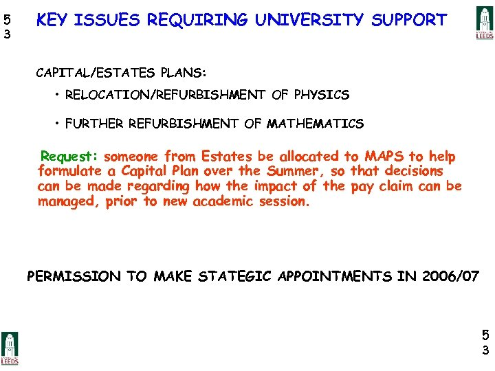 5 3 KEY ISSUES REQUIRING UNIVERSITY SUPPORT CAPITAL/ESTATES PLANS: • RELOCATION/REFURBISHMENT OF PHYSICS •