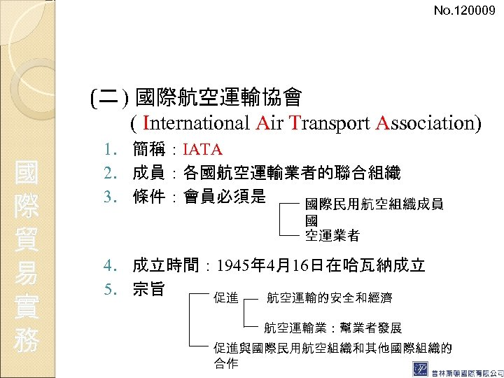No. 120009 (二 ) 國際航空運輸協會 ( International Air Transport Association) 國 際 貿 易