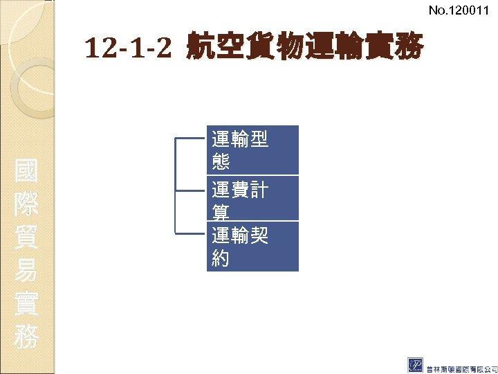 No. 120011 12 -1 -2 航空貨物運輸實務 國 際 貿 易 實 務 運輸型 態