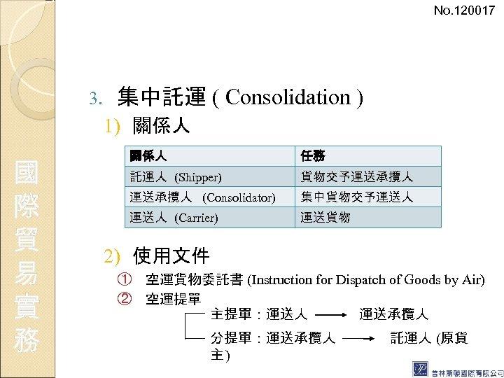 No. 120017 3. 集中託運 ( Consolidation ) 1) 關係人 國 際 貿 易 實