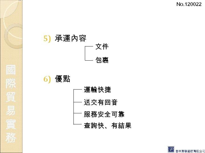 No. 120022 5) 承運內容 國 際 貿 易 實 務 文件 包裹 6) 優點