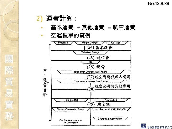 No. 120038 2) 運費計算: 國 際 貿 易 實 務 基本運費 + 其他運費 =