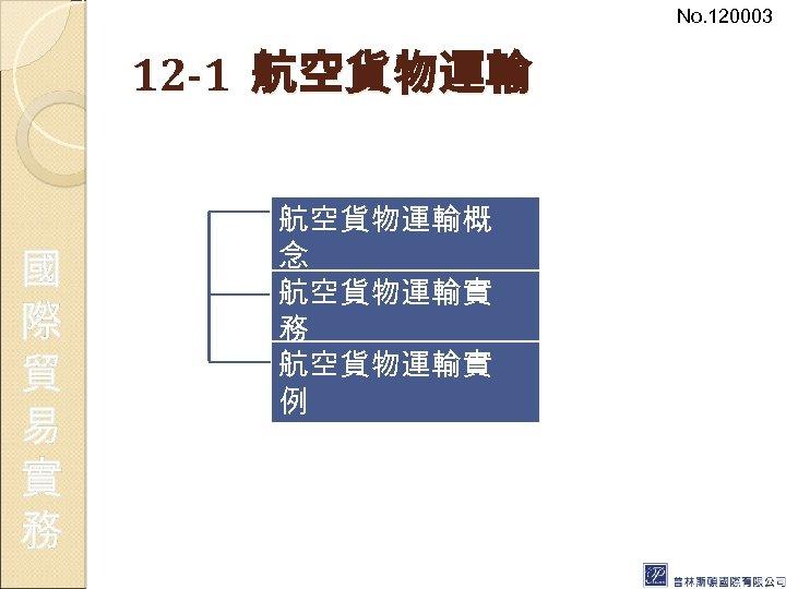 No. 120003 12 -1 航空貨物運輸 國 際 貿 易 實 務 航空貨物運輸概 念 航空貨物運輸實