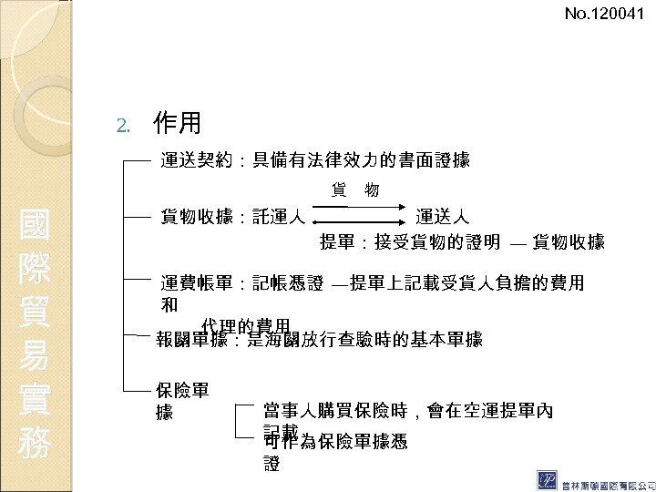 No. 120041 2. 作用 運送契約:具備有法律效力的書面證據 國 際 貿 易 實 務 貨 物 貨物收據:託運人