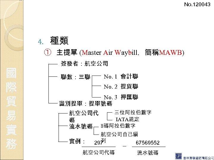 No. 120043 4. 種類 ① 主提單 (Master Air Waybill,簡稱MAWB) 國 際 貿 易 實