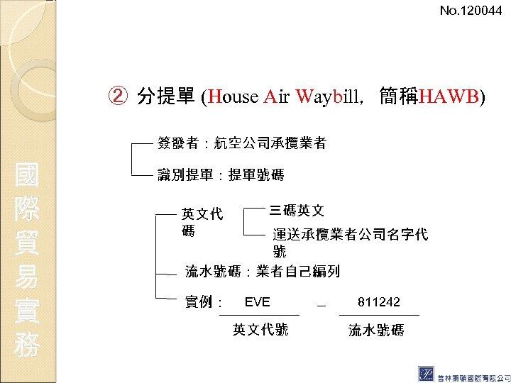 No. 120044 ② 分提單 (House Air Waybill,簡稱HAWB) 簽發者:航空公司承攬業者 國 際 貿 易 實 務