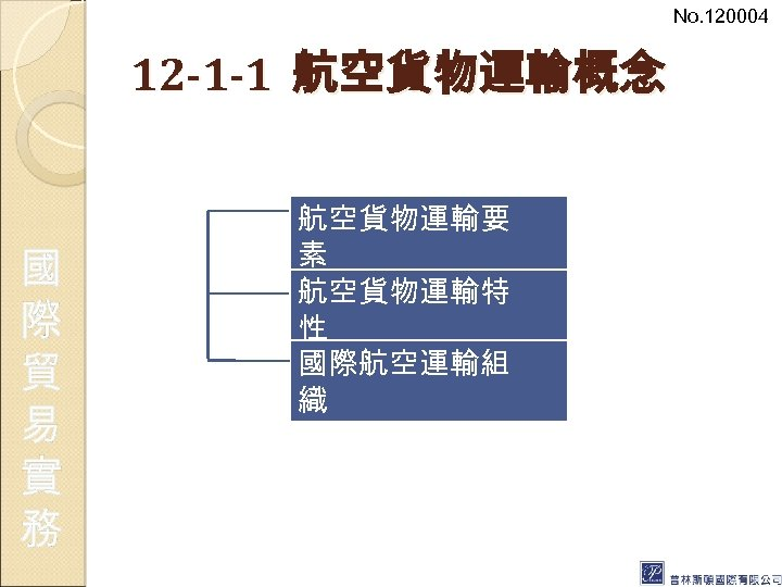No. 120004 12 -1 -1 航空貨物運輸概念 國 際 貿 易 實 務 航空貨物運輸要 素