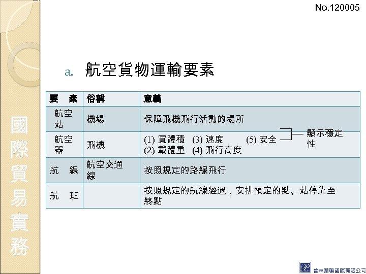 No. 120005 a. 要 國 際 貿 易 實 務 航空貨物運輸要素 素 俗稱 航空