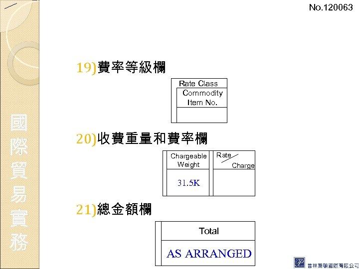 No. 120063 19)費率等級欄 Rate Class Commodity Item No. 國 際 貿 易 實 務