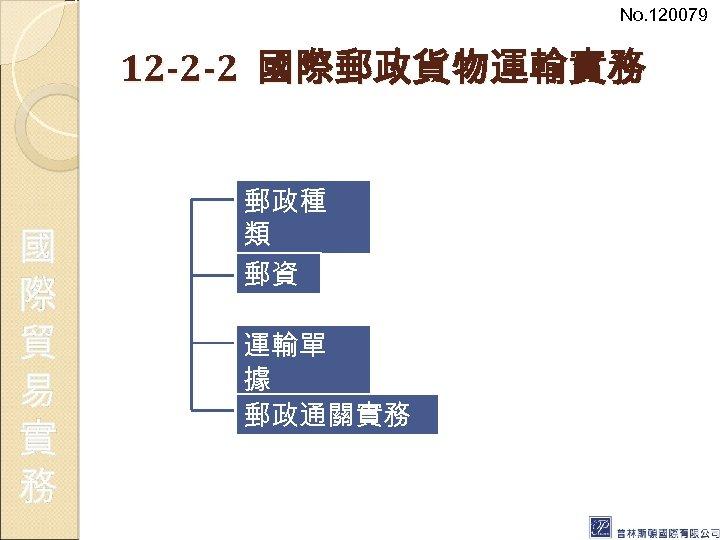 No. 120079 12 -2 -2 國際郵政貨物運輸實務 國 際 貿 易 實 務 郵政種 類