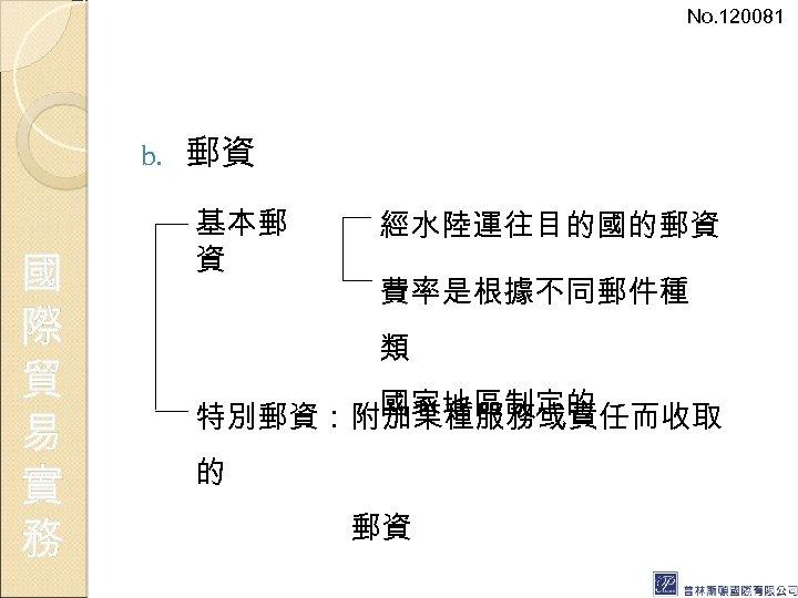 No. 120081 b. 國 際 貿 易 實 務 郵資 基本郵 資 經水陸運往目的國的郵資 費率是根據不同郵件種