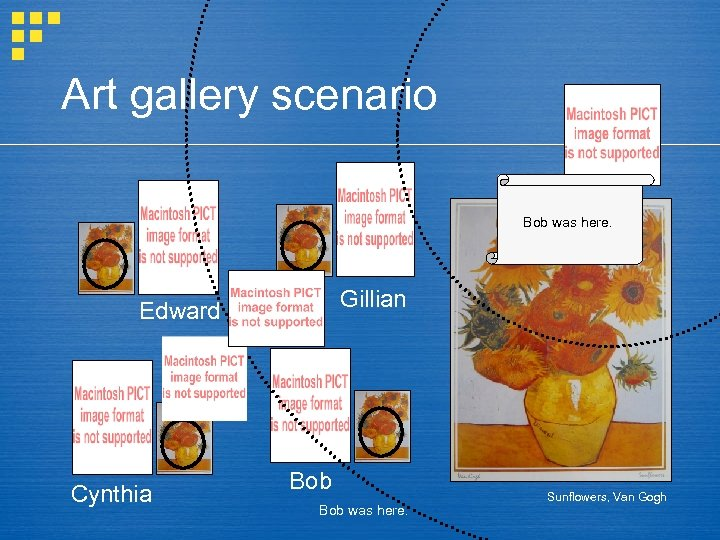 Art gallery scenario Bob was here. Gillian Edward Cynthia Bob was here. Sunflowers, Van