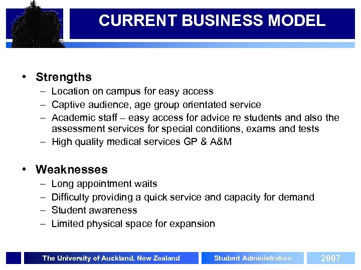 CURRENT BUSINESS MODEL • Strengths – Location on campus for easy access – Captive
