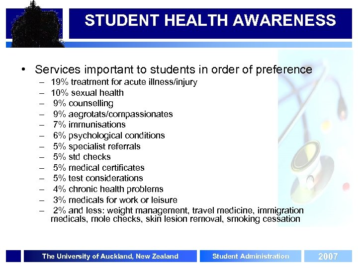 STUDENT HEALTH AWARENESS • Services important to students in order of preference – –