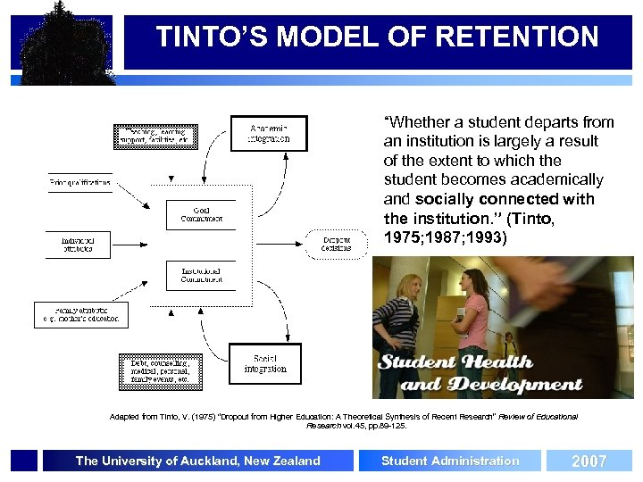"""TINTO'S MODEL OF RETENTION """"Whether a student departs from an institution is largely a"""