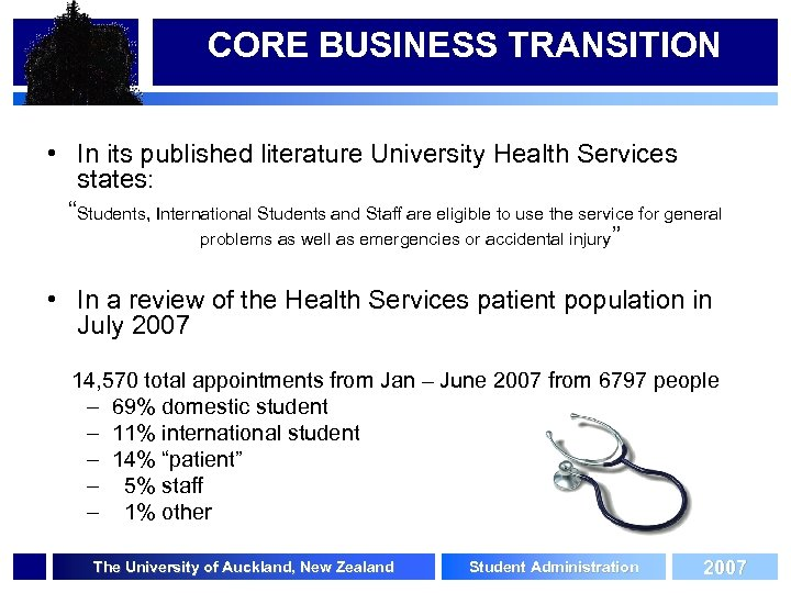 """CORE BUSINESS TRANSITION • In its published literature University Health Services states: """"Students, International"""