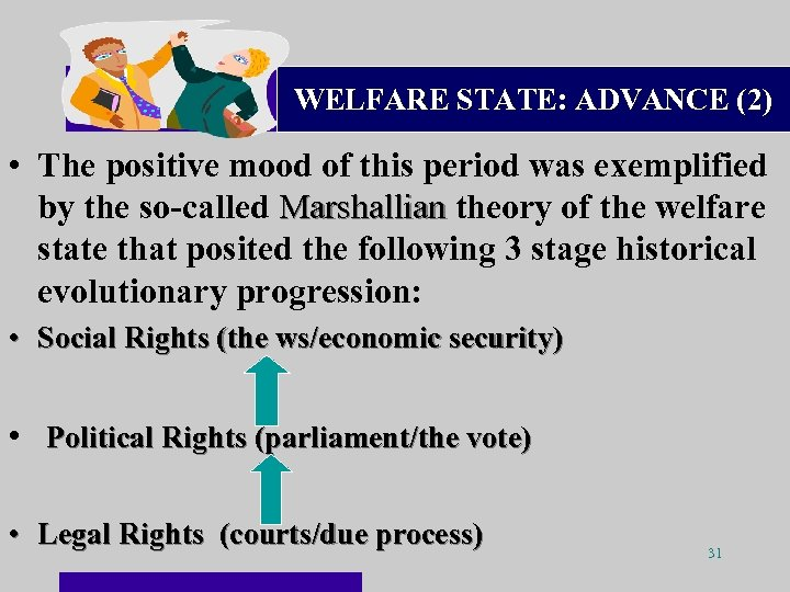 WELFARE STATE: ADVANCE (2) • The positive mood of this period was exemplified by