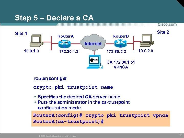 Step 5 – Declare a CA Site 1 Router. A A 10. 0. 1.