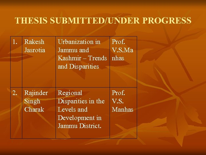 THESIS SUBMITTED/UNDER PROGRESS 1. Rakesh Jasrotia Urbanization in Prof. Jammu and V. S. Ma