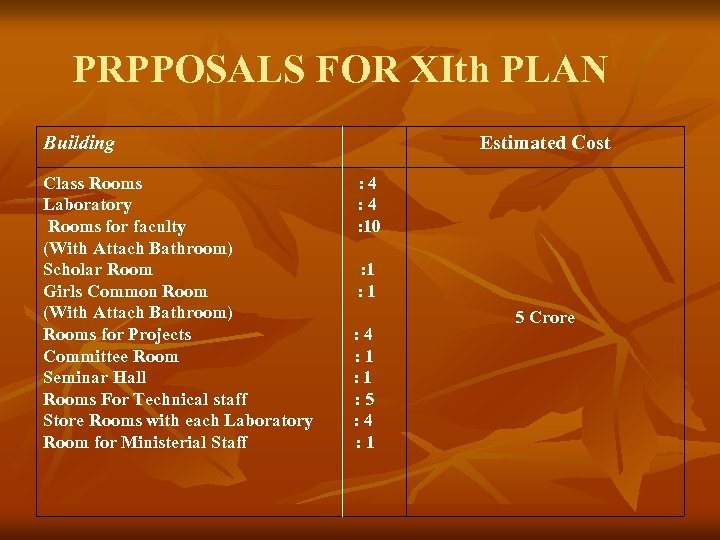 PRPPOSALS FOR XIth PLAN Building Class Rooms Laboratory Rooms for faculty (With Attach Bathroom)