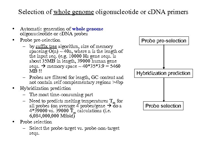 Selection of whole genome oligonucleotide or c. DNA primers • • Automatic generation of