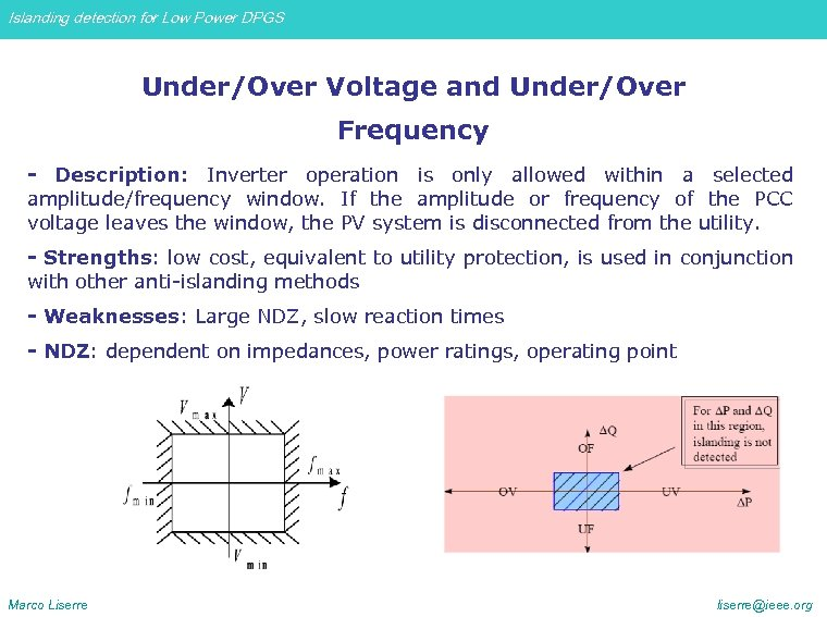 Islanding detection for Low Power DPGS Under/Over Voltage and Under/Over Frequency - Description: Inverter