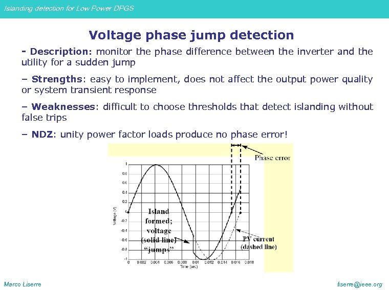 Islanding detection for Low Power DPGS Voltage phase jump detection - Description: monitor the