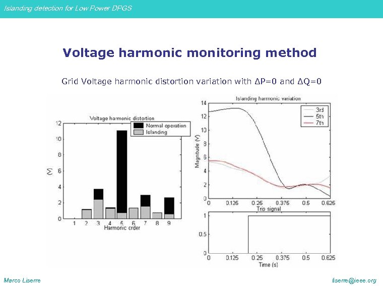 Islanding detection for Low Power DPGS Voltage harmonic monitoring method Grid Voltage harmonic distortion