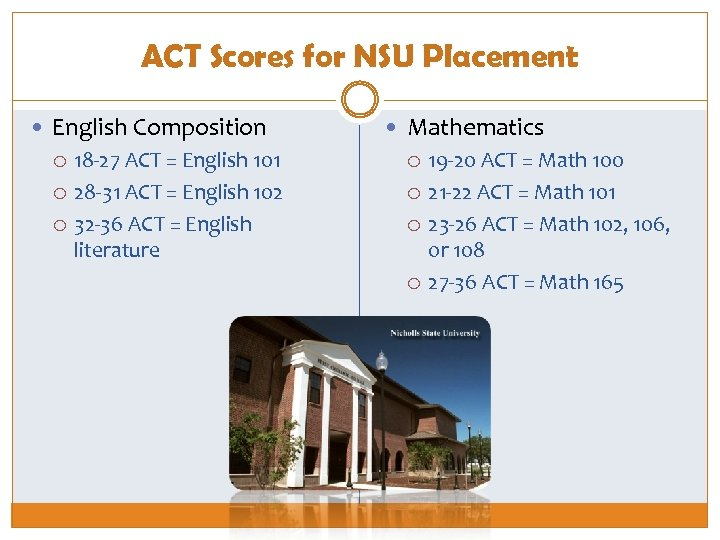 ACT Scores for NSU Placement English Composition 18 -27 ACT = English 101 28