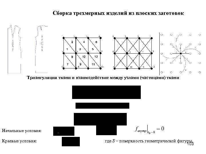 Сборка трехмерных изделий из плоских заготовок Триангуляция ткани и взаимодействие между узлами (частицами) ткани