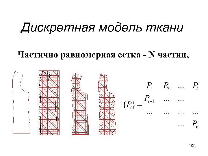Дискретная модель ткани Частично равномерная сетка - N частиц, 105