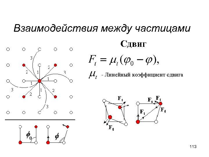 Взаимодействия между частицами Сдвиг - Линейный коэффициент сдвига 113